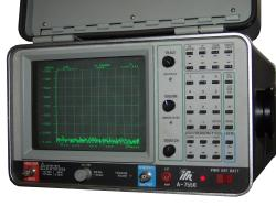 IFR A-7550 Spectrum Analyzer
